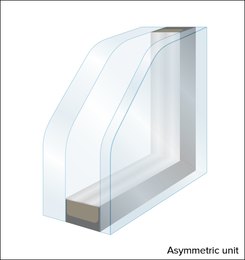 diagram of an asymmetric window unit
