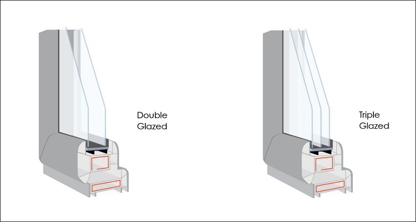 Cross section of double glazed and triple glazed windows
