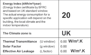 BFRC window energy rating label details
