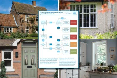 Do you need planning consent for windows or doors?