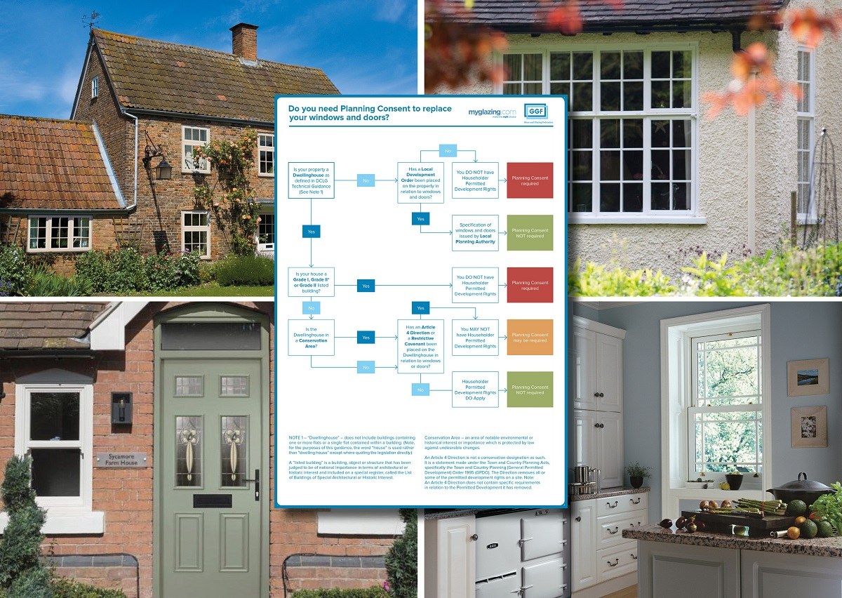 the ggf's planning consent flowchart guide for windows and doors preview